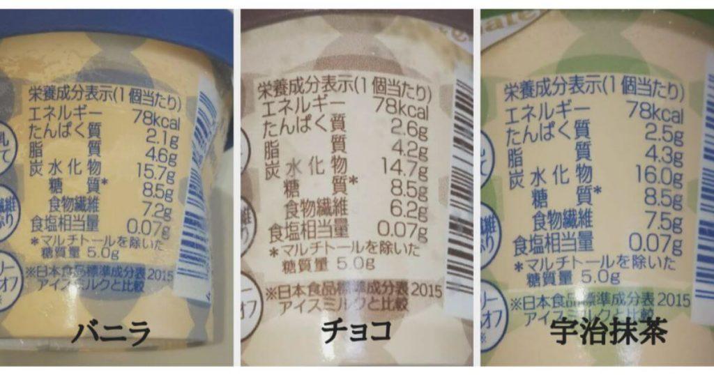 シャトレーゼ糖質オフ・アイス3種の栄養成分表